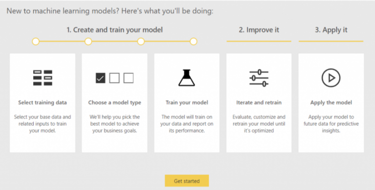 Power BI ML setup wizard